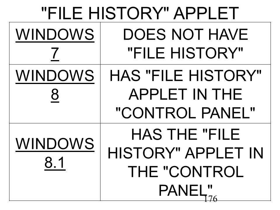 176 FILE HISTORY APPLET WINDOWS 7 DOES NOT HAVE FILE HISTORY WINDOWS 8 HAS FILE HISTORY APPLET IN THE CONTROL PANEL WINDOWS 8.1 HAS THE FILE HISTORY APPLET IN THE CONTROL PANEL