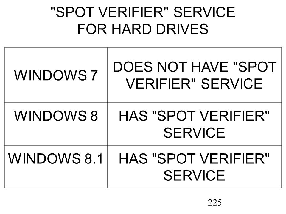 225 SPOT VERIFIER SERVICE FOR HARD DRIVES WINDOWS 7 DOES NOT HAVE SPOT VERIFIER SERVICE WINDOWS 8HAS SPOT VERIFIER SERVICE WINDOWS 8.1HAS SPOT VERIFIER SERVICE