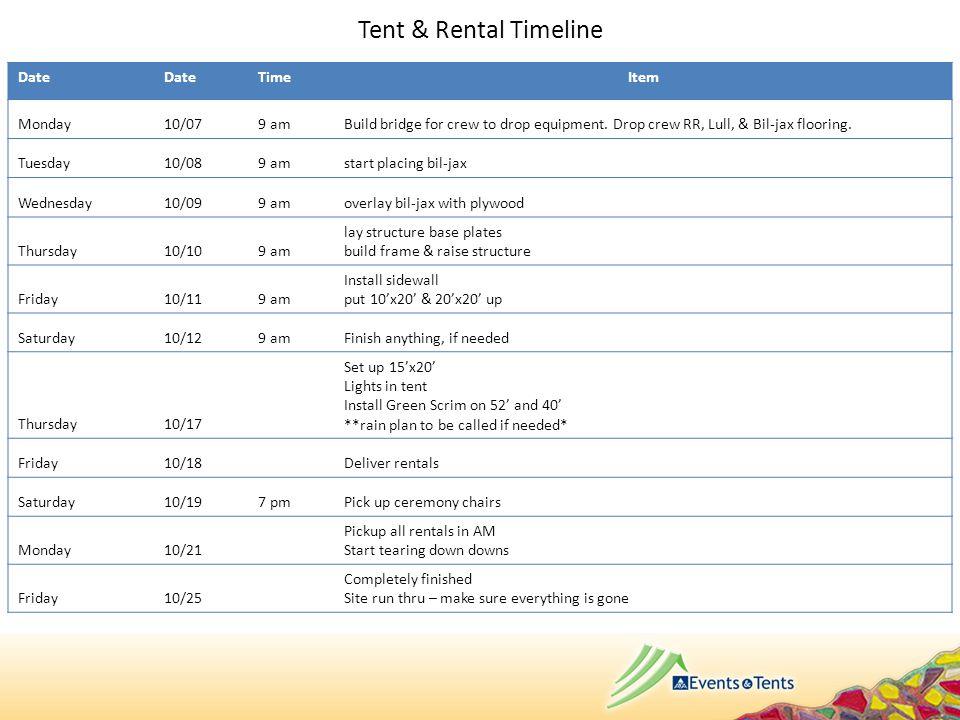 Tent & Rental Timeline Date TimeItem Monday10/079 amBuild bridge for crew to drop equipment. Drop crew RR, Lull, & Bil-jax flooring. Tuesday10/089 ams