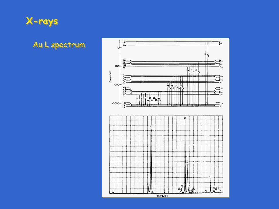 X-rays Au L spectrum