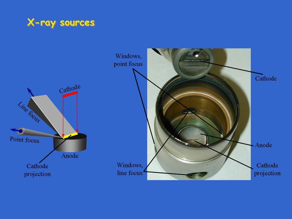 X-ray sources