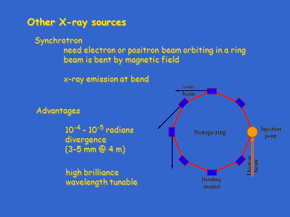 Other X-ray sources Synchrotron need electron or positron beam orbiting in a ring beam is bent by magnetic field x-ray emission at bend Synchrotron ne
