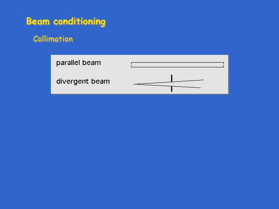 Beam conditioning Collimation