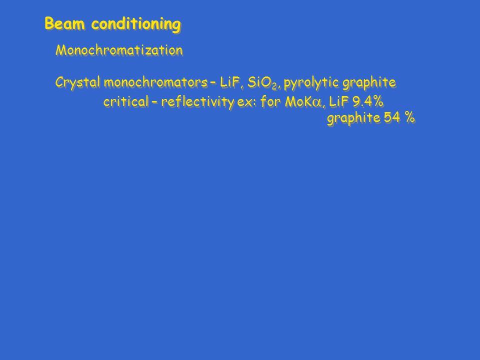Beam conditioning Monochromatization Crystal monochromators – LiF, SiO 2, pyrolytic graphite critical – reflectivity ex: for MoK , LiF 9.4% graphite 54 % Monochromatization Crystal monochromators – LiF, SiO 2, pyrolytic graphite critical – reflectivity ex: for MoK , LiF 9.4% graphite 54 %
