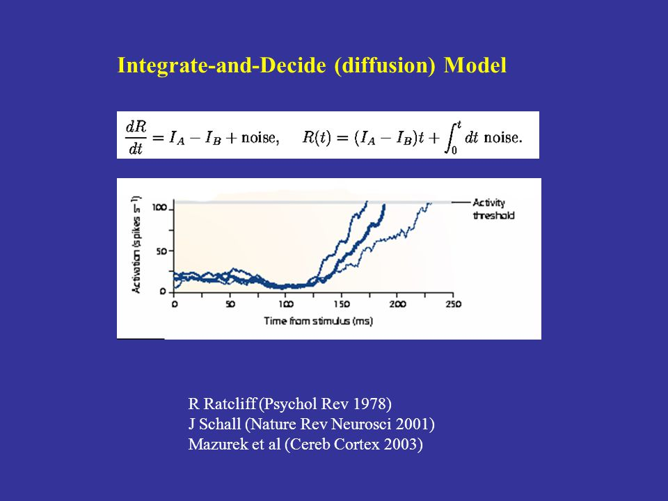 Integrate-and-Decide (diffusion) Model R Ratcliff (Psychol Rev 1978) J Schall (Nature Rev Neurosci 2001) Mazurek et al (Cereb Cortex 2003)