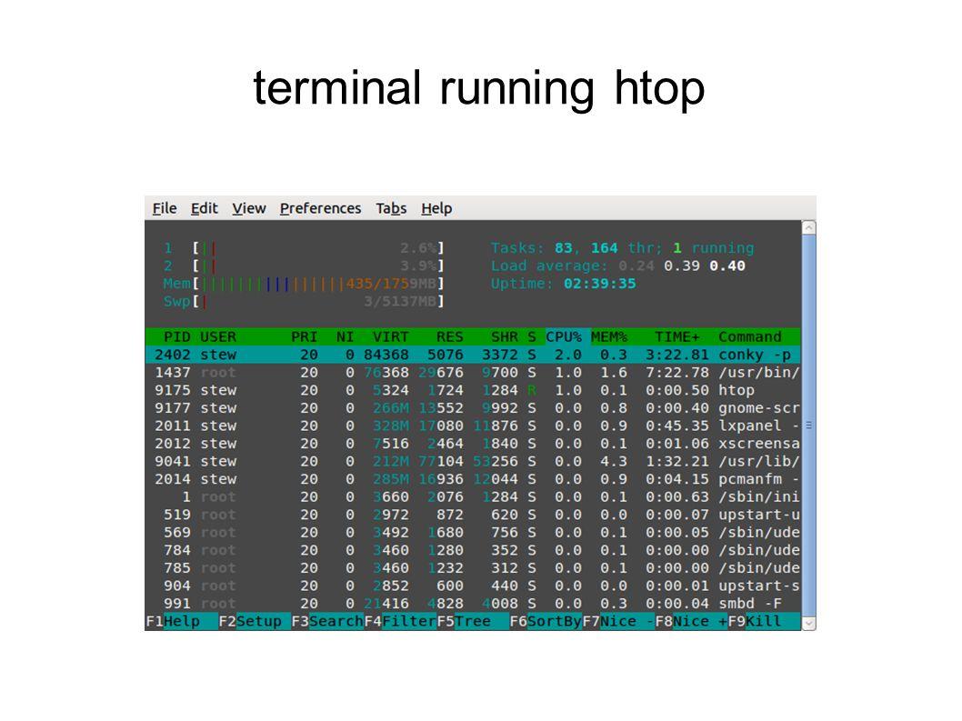 terminal running htop