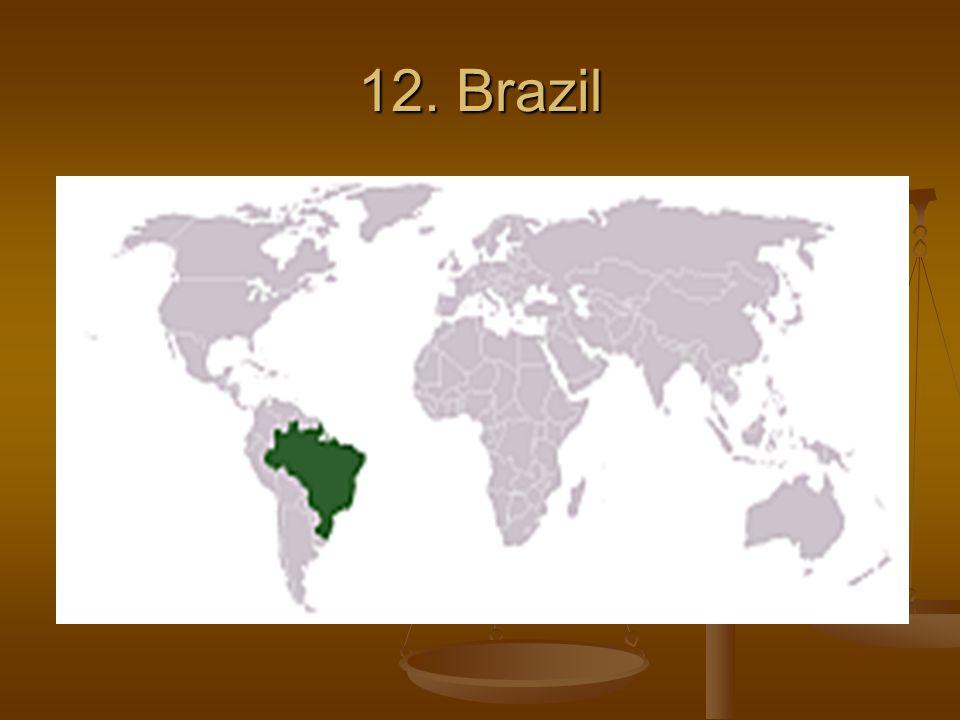 12. Brazil