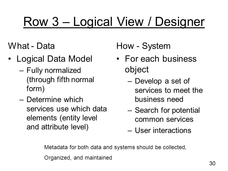 29 Row 2 – Business View/Owner What - Data Conceptual (or Business) Data Model. Has two components –Business data objects (forms, reports, etc) and th