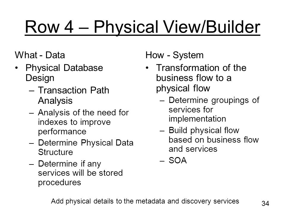 33 Some Data Model Notes The Conceptual Data Model tends to be a very wide scope, but limited detail (sets the context for data sharing). Logical Data