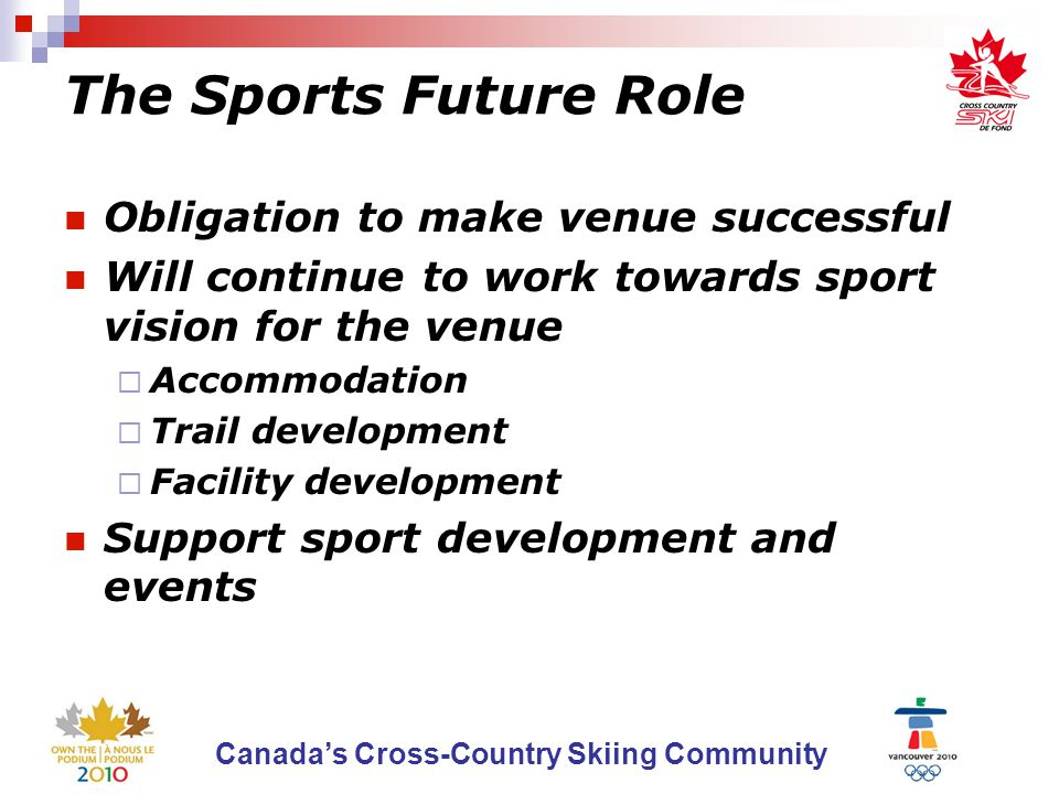 Canada's Cross-Country Skiing Community Sport System International Federation (IF) FIS National Sport Organization (NSO) CCC Provincial Sport Organization (PSO) CCBC Clubs