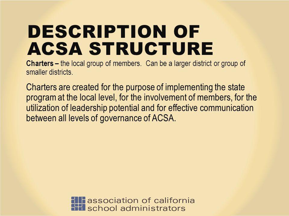 ACSA STAFF STRUCTURE Executive Director – Dr.