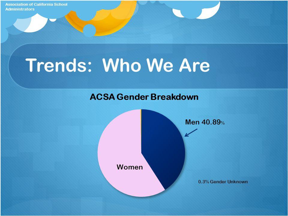 ACSA Job-Alike Chart