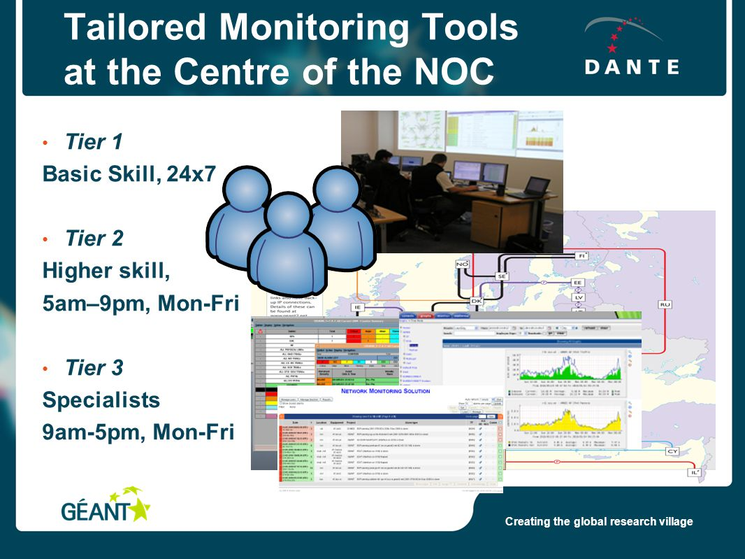 Creating the global research village Tailored Monitoring Tools at the Centre of the NOC Tier 1 Basic Skill, 24x7 Tier 2 Higher skill, 5am–9pm, Mon-Fri Tier 3 Specialists 9am-5pm, Mon-Fri