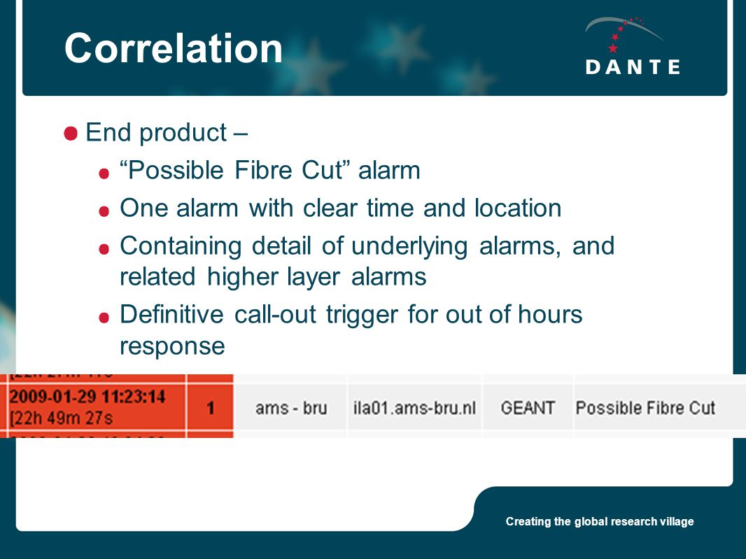 Creating the global research village Correlation End product – Possible Fibre Cut alarm One alarm with clear time and location Containing detail of underlying alarms, and related higher layer alarms Definitive call-out trigger for out of hours response