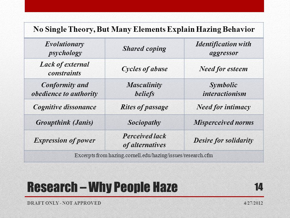 Research – Why People Haze No Single Theory, But Many Elements Explain Hazing Behavior Evolutionary psychology Shared coping Identification with aggre