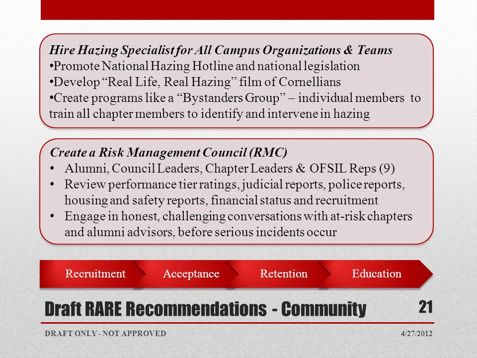 4/27/2012 21 Hire Hazing Specialist for All Campus Organizations & Teams Promote National Hazing Hotline and national legislation Develop Real Life, Real Hazing film of Cornellians Create programs like a Bystanders Group – individual members to train all chapter members to identify and intervene in hazing Hire Hazing Specialist for All Campus Organizations & Teams Promote National Hazing Hotline and national legislation Develop Real Life, Real Hazing film of Cornellians Create programs like a Bystanders Group – individual members to train all chapter members to identify and intervene in hazing DRAFT ONLY - NOT APPROVED Create a Risk Management Council (RMC) Alumni, Council Leaders, Chapter Leaders & OFSIL Reps (9) Review performance tier ratings, judicial reports, police reports, housing and safety reports, financial status and recruitment Engage in honest, challenging conversations with at-risk chapters and alumni advisors, before serious incidents occur Create a Risk Management Council (RMC) Alumni, Council Leaders, Chapter Leaders & OFSIL Reps (9) Review performance tier ratings, judicial reports, police reports, housing and safety reports, financial status and recruitment Engage in honest, challenging conversations with at-risk chapters and alumni advisors, before serious incidents occur Draft RARE Recommendations - Community