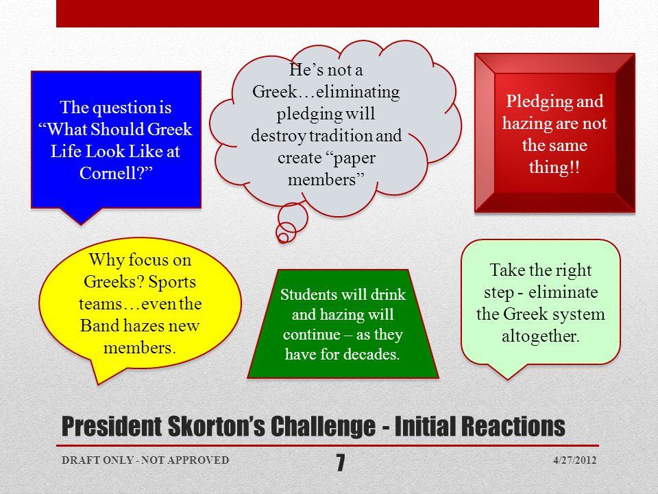 President Skorton's Challenge - Initial Reactions The question is What Should Greek Life Look Like at Cornell Why focus on Greeks.