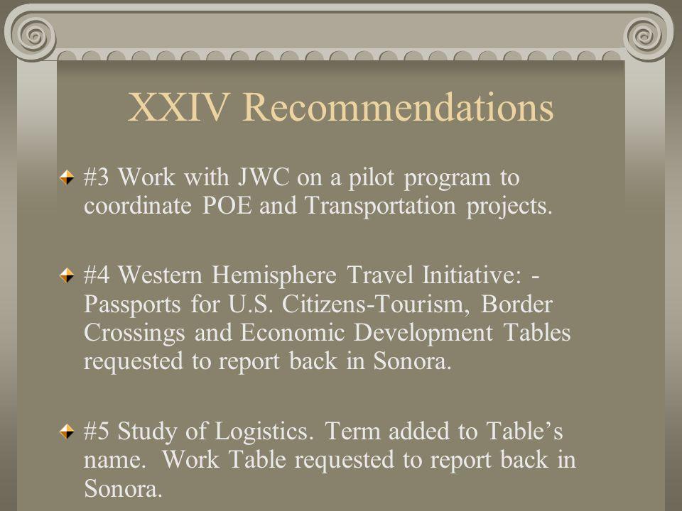 XXIV BGC Recommendation #1 (SENTRI & FAST) Outcome.