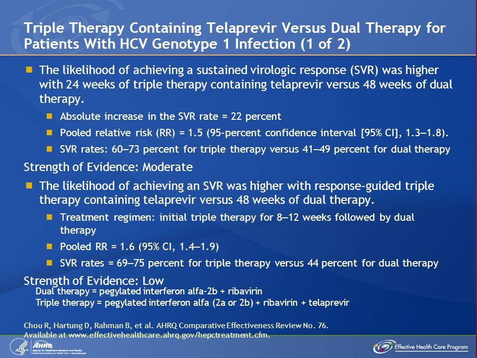  The likelihood of achieving a sustained virologic response (SVR) was higher with 24 weeks of triple therapy containing telaprevir versus 48 weeks of dual therapy.