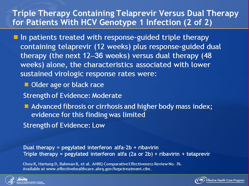  In patients treated with response-guided triple therapy containing telaprevir (12 weeks) plus response-guided dual therapy (the next 12 –36 weeks ) versus dual therapy (48 weeks) alone, the characteristics associated with lower sustained virologic response rates were:  Older age or black race Strength of Evidence: Moderate  Advanced fibrosis or cirrhosis and higher body mass index; evidence for this finding was limited Strength of Evidence: Low Chou R, Hartung D, Rahman B, et al.