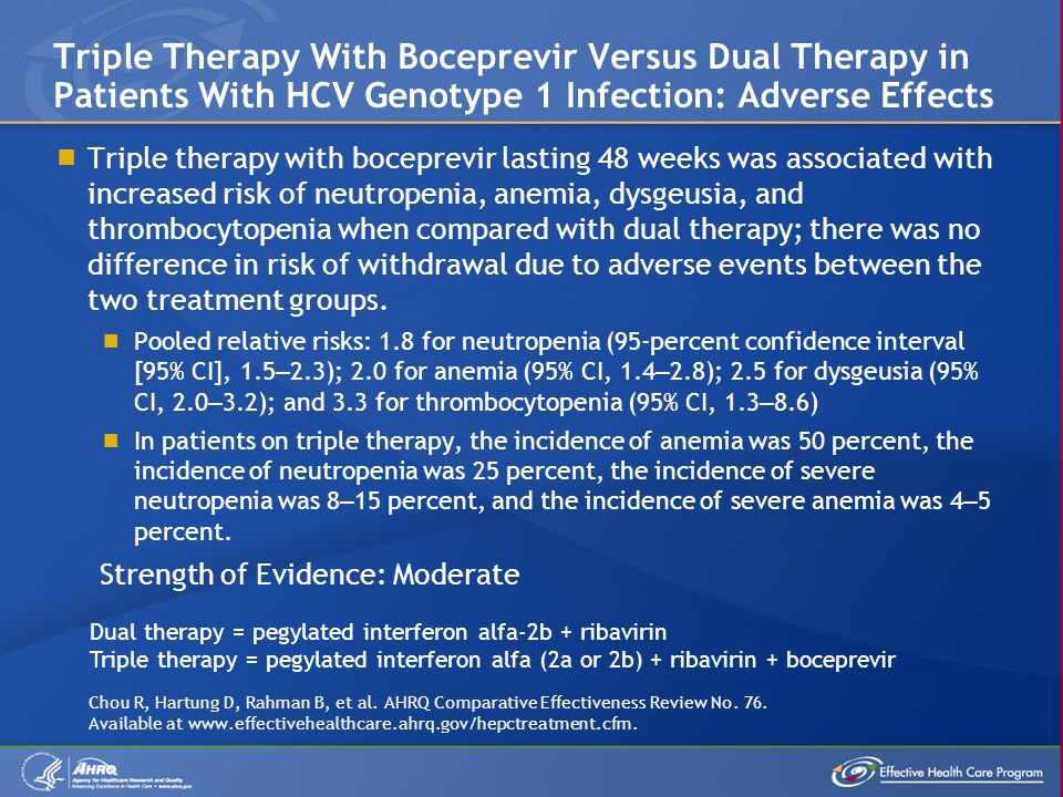  Triple therapy with boceprevir lasting 48 weeks was associated with increased risk of neutropenia, anemia, dysgeusia, and thrombocytopenia when compared with dual therapy; there was no difference in risk of withdrawal due to adverse events between the two treatment groups.