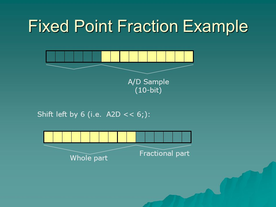 Fixed Point Fraction Example A/D Sample (10-bit) Fractional part Shift left by 6 (i.e.
