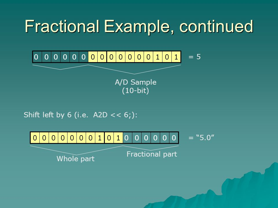 Fractional Example, continued 0000000000000101 = 5 A/D Sample (10-bit) Fractional part Shift left by 6 (i.e. A2D << 6;): Whole part 0000010100000000 =