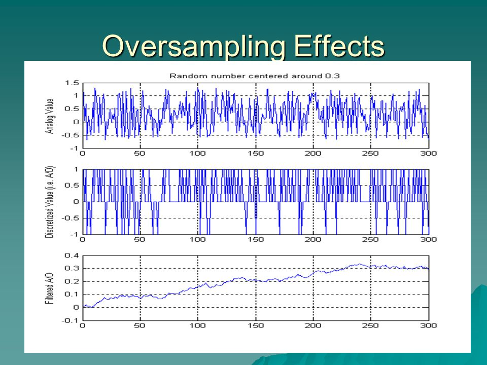 Oversampling Effects