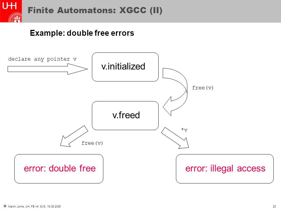  Martin Johns, UH, FB Inf, SVS, 19.06.200520 Finite Automatons: XGCC (II) Example: double free errors v.initialized v.freed error: double freeerror: illegal access declare any pointer v free(v) *v