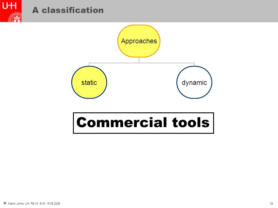  Martin Johns, UH, FB Inf, SVS, 19.06.200533 A classification Approaches staticdynamic Commercial tools