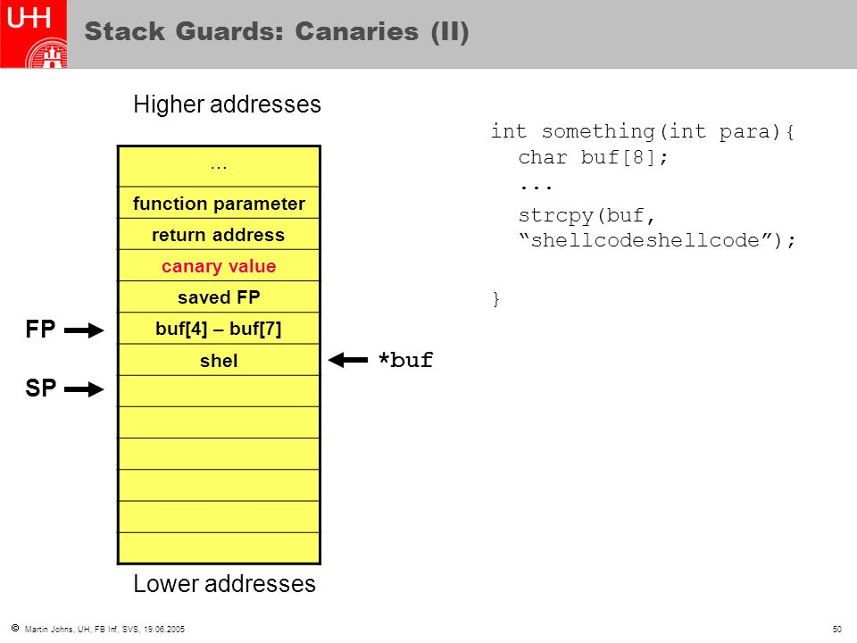  Martin Johns, UH, FB Inf, SVS, 19.06.200550 Stack Guards: Canaries (II) … function parameter return address canary value saved FP buf[4] – buf[7] shel Higher addresses Lower addresses int something(int para){ char buf[8];...