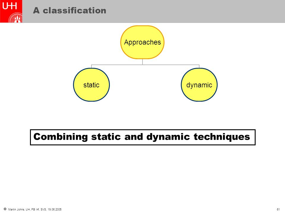  Martin Johns, UH, FB Inf, SVS, 19.06.200561 A classification Approaches staticdynamic Combining static and dynamic techniques