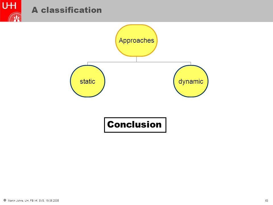  Martin Johns, UH, FB Inf, SVS, 19.06.200563 A classification Approaches staticdynamic Conclusion