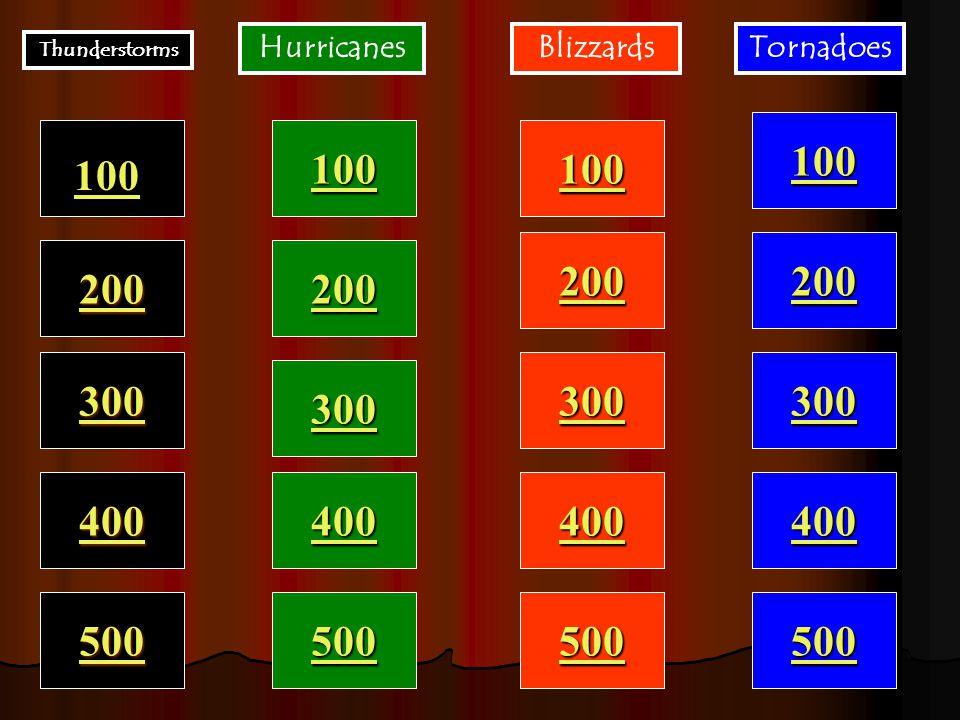 Jeopardy! Super Storms Written by Seymour Simon