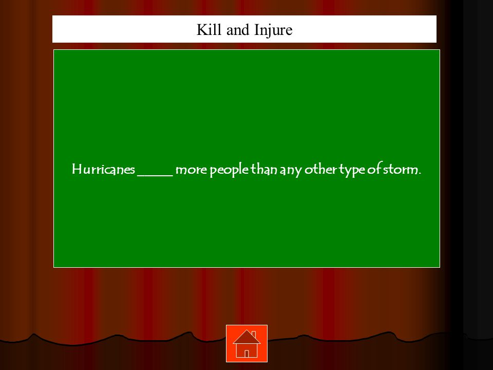 What are thunderstorms ? Heavy rain showers