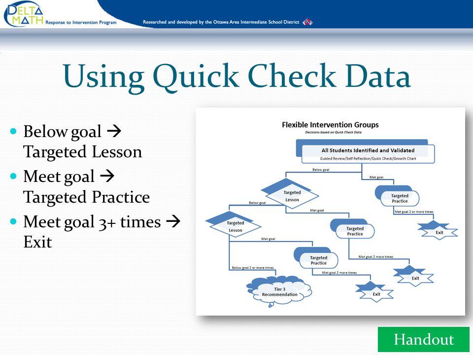 Using Quick Check Data Below goal  Targeted Lesson Meet goal  Targeted Practice Meet goal 3+ times  Exit Handout