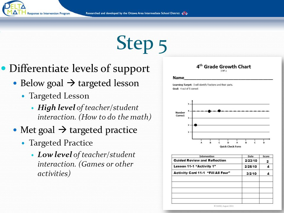 Step 2 Download templates Intervention Lesson Intervention Practice