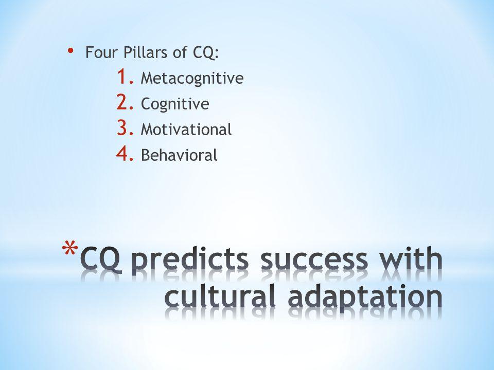 Four Pillars of CQ: 1. Metacognitive 2. Cognitive 3. Motivational 4. Behavioral