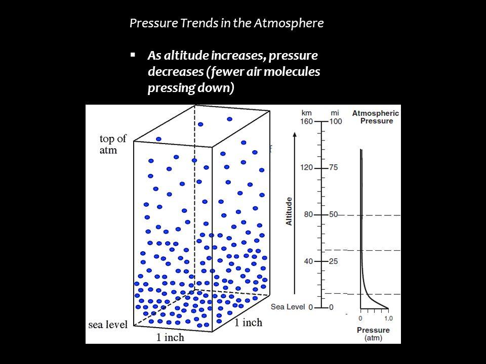Pressure Trends in the Atmosphere  As altitude increases, pressure decreases (fewer air molecules pressing down)