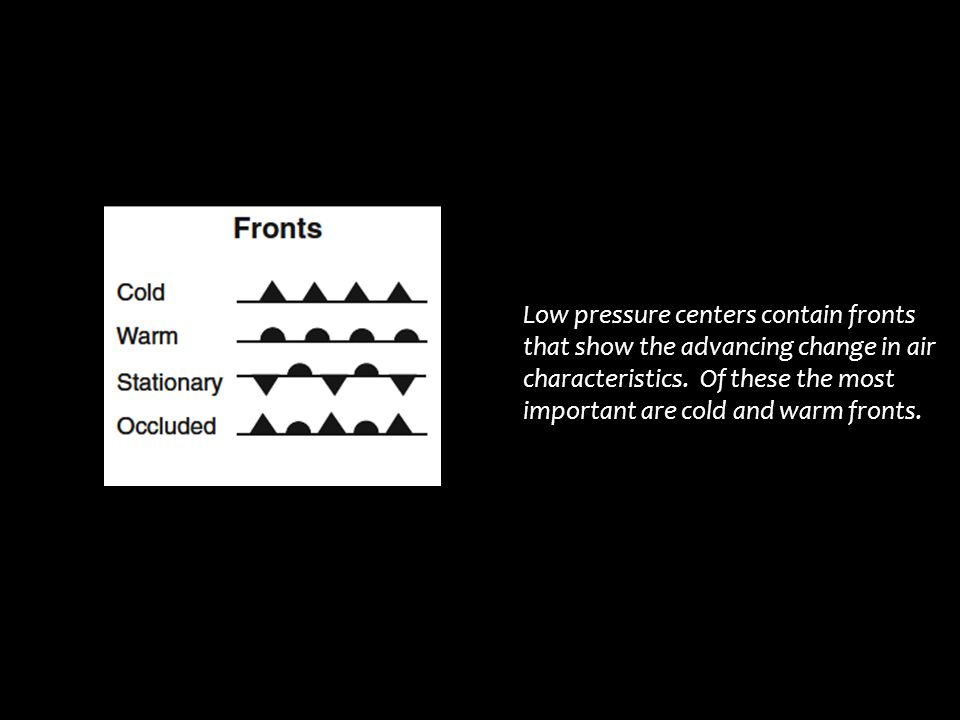 Low pressure centers contain fronts that show the advancing change in air characteristics. Of these the most important are cold and warm fronts.