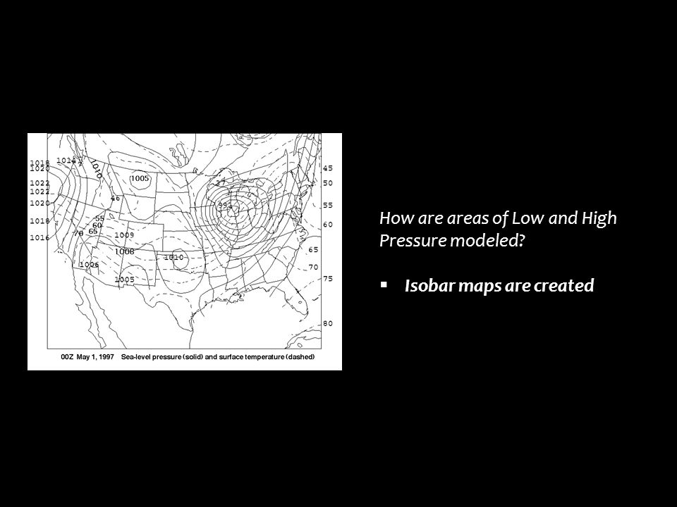 How are areas of Low and High Pressure modeled?  Isobar maps are created