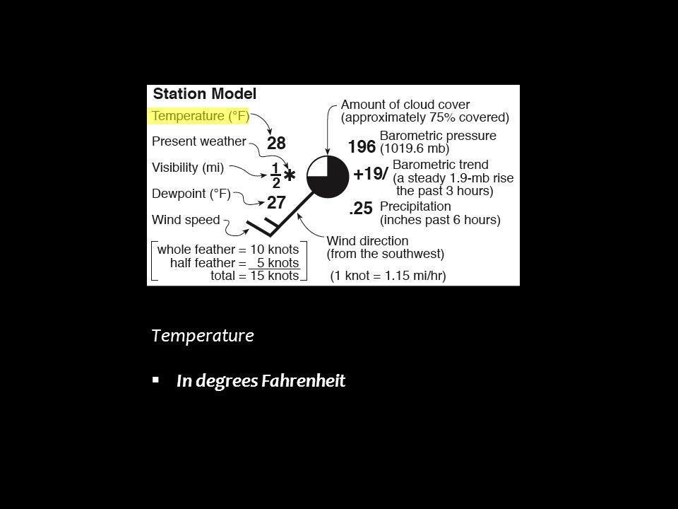 Temperature  In degrees Fahrenheit