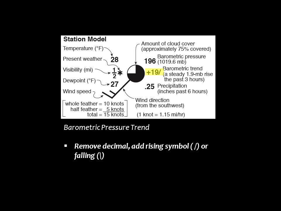 Barometric Pressure Trend  Remove decimal, add rising symbol ( /) or falling (\)