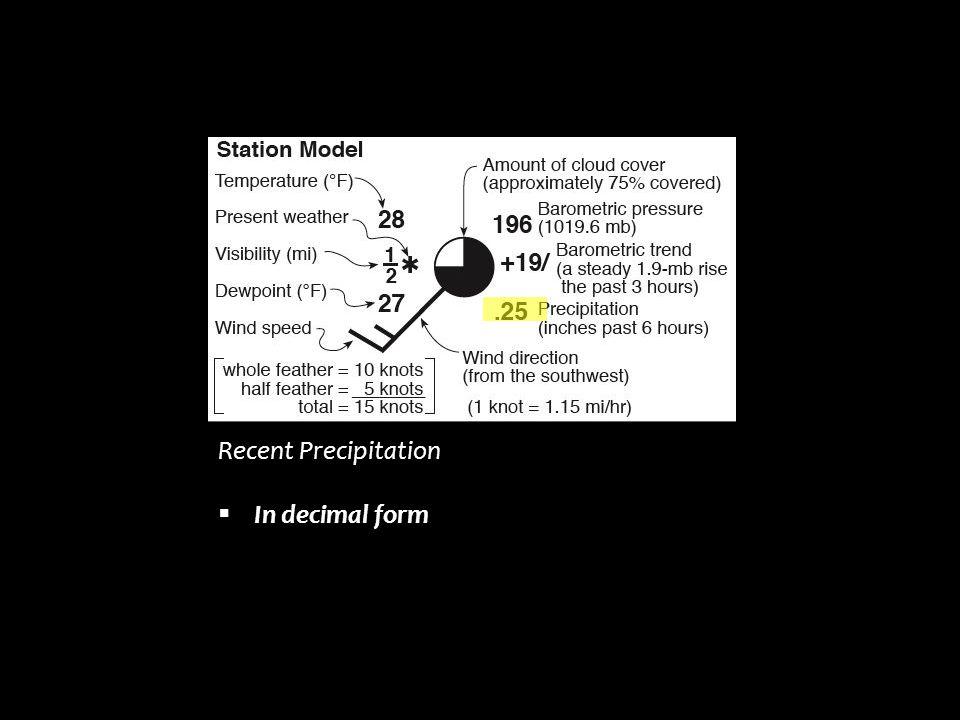 Recent Precipitation  In decimal form