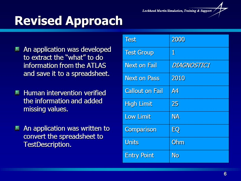 Lockheed Martin Simulation, Training & Support 7 TestDescription Sample <Outcomes> ------snipped---------- Using the information from TestDescription, the Selex TPS Wizard™ builds the frame of the new TPS with initiated variables, test criteria, simulation mode, pre and post conditions, and calls to how-to sequences.