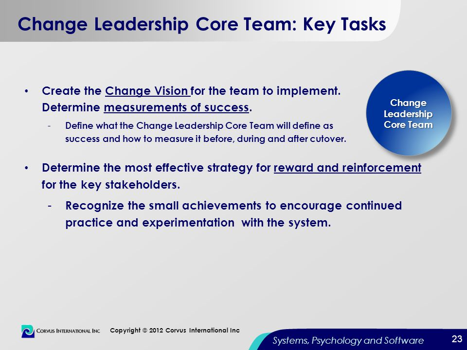 23 Copyright © 2012 Corvus International Inc Systems, Psychology and Software Change Leadership Core Team: Key Tasks Create the Change Vision for the