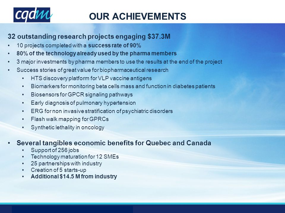 OUR ACHIEVEMENTS 32 outstanding research projects engaging $37.3M 10 projects completed with a success rate of 90% 80% of the technology already used