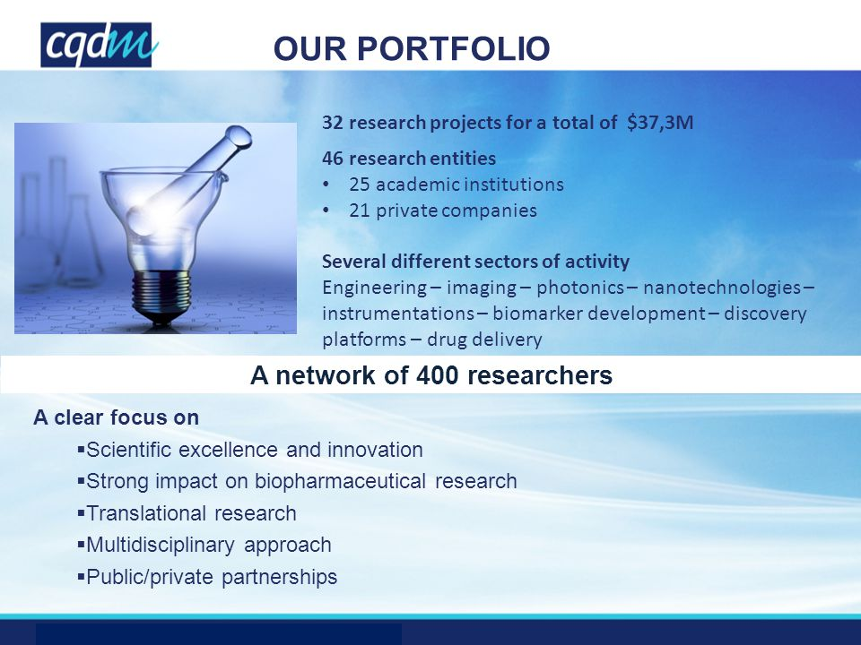 OUR PORTFOLIO A network of 400 researchers A clear focus on  Scientific excellence and innovation  Strong impact on biopharmaceutical research  Tra