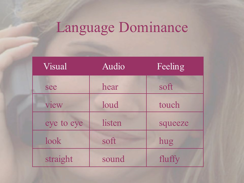 Language Dominance Visual see view eye to eye look straight Audio hear loud listen soft sound Feeling soft touch squeeze hug fluffy