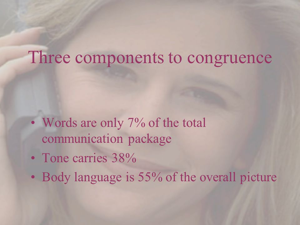 Three components to congruence Words are only 7% of the total communication package Tone carries 38% Body language is 55% of the overall picture